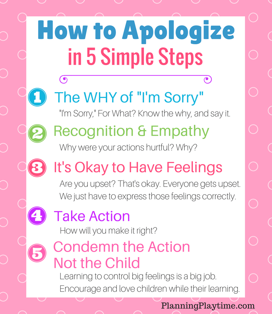 How to Apologize in 5 simple steps
