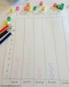 Candy Hearts Graphing activity using a Valentine's Theme Sensory Jar.