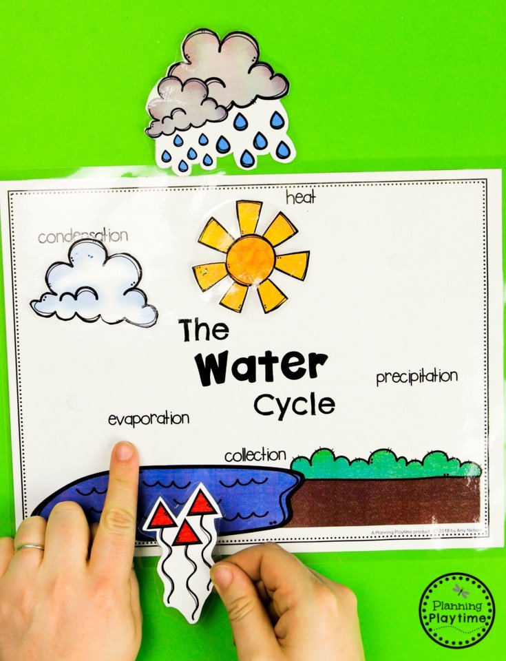 Interactive Water Cycle Chart for Preschool #planningplaytime #weathertheme #preschoolactivities #preschoolworksheets #springworksheets